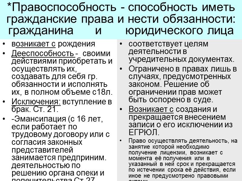 Что такое пмж: как получить постоянное место жительства в россии