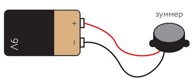 Электричество — википедия
