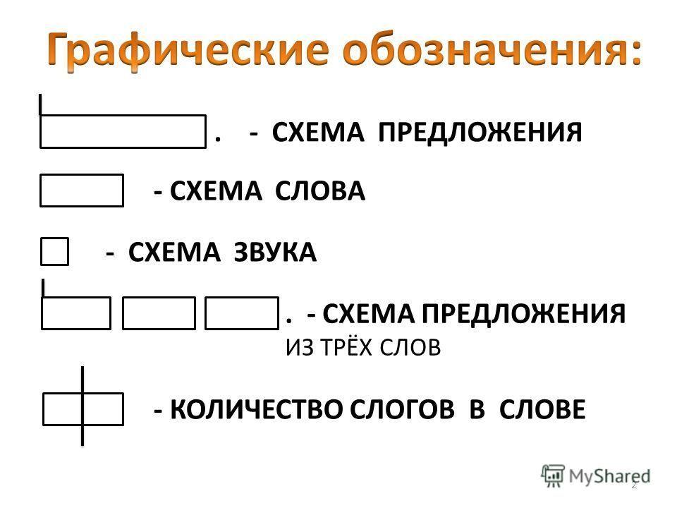 Состав предложения в русском языке схема. как составить схему предложения? как сделать полный разбор предложения