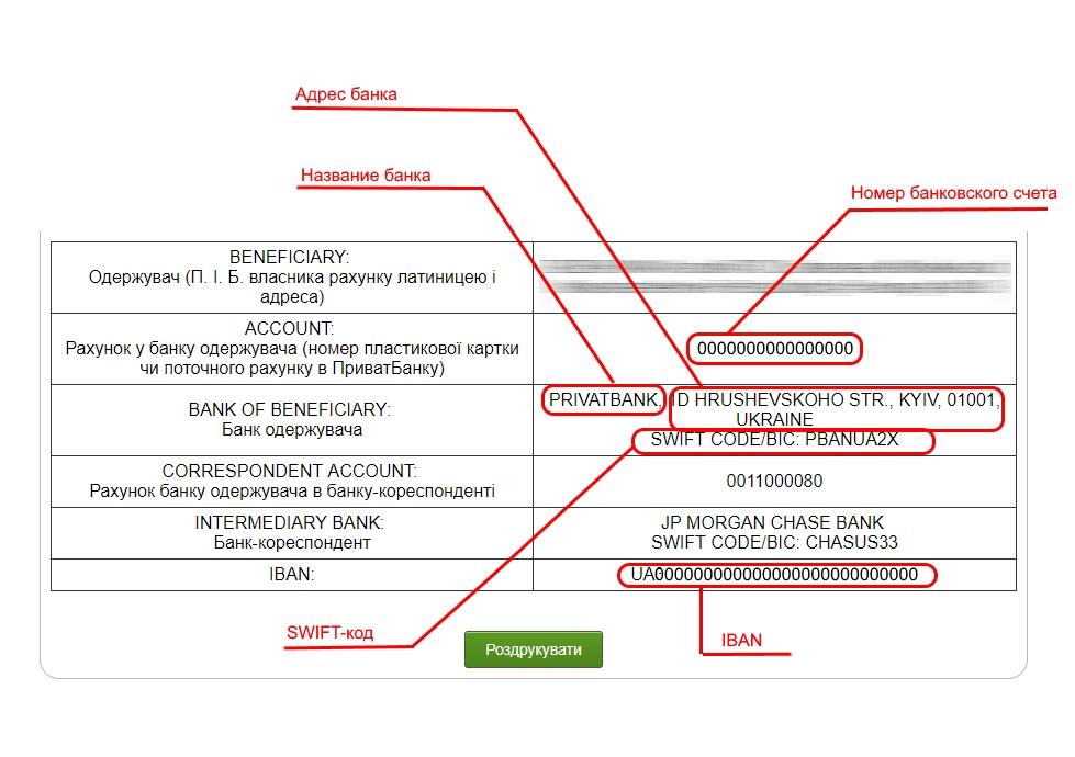 Как узнать состояние и статус заказа на вайлдберриз и что он означает?
