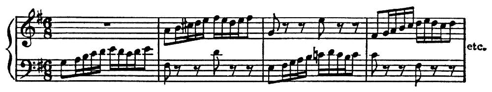 Теория музыки: музыкальное изложение, полифония, строгий стиль