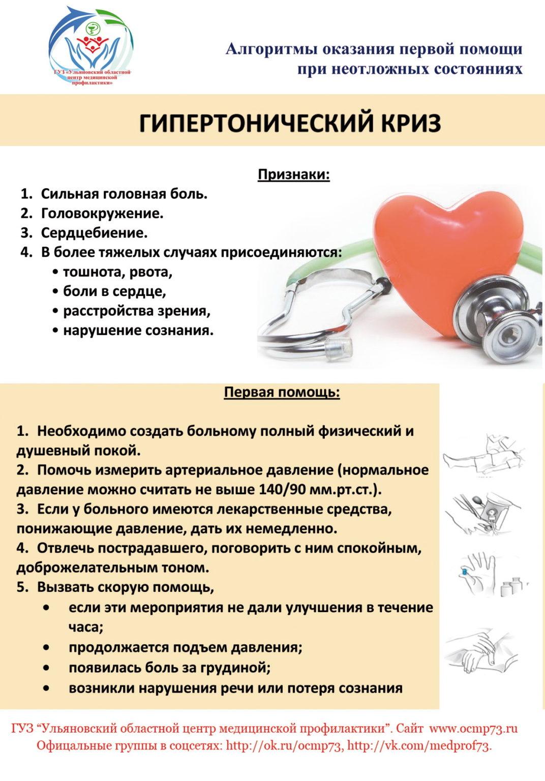 Гипертонический криз: причины, симптомы, лечение, прогноз, профилактика