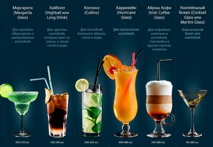 Шот - это коктейль. в чем его особенности?