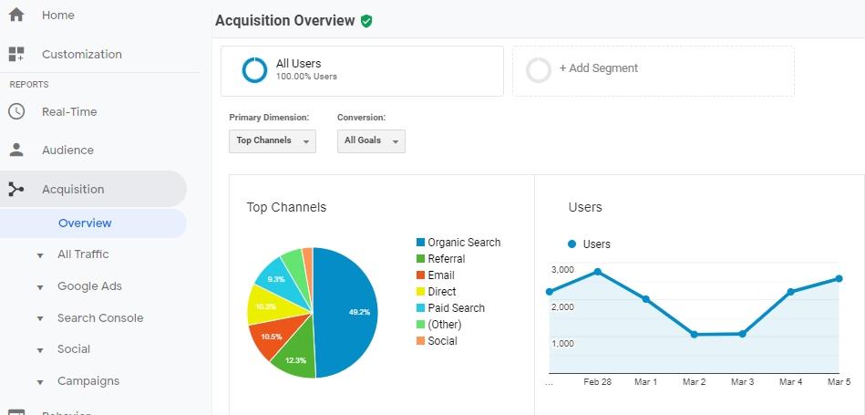Как правильно выбрать поисковый магнит — объективный рейтинг лучших поисковых магнитов под любые цели