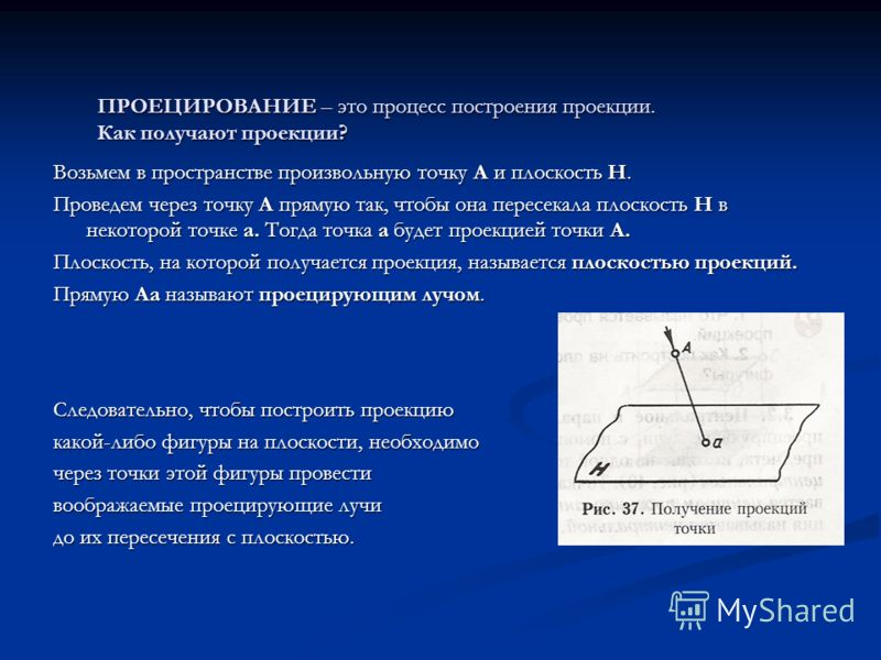 Проекция (геометрия)