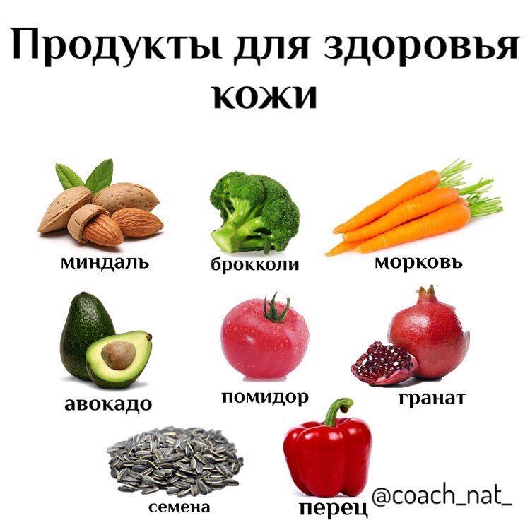 Антиоксиданты в организме: роль, польза, содержание в продуктах | food and health