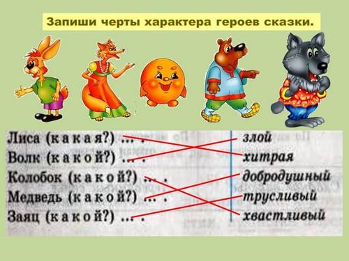 Реферат по дисциплине: «логика» на тему: «признак предмета. виды признаков предмета» | контент-платформа pandia.ru