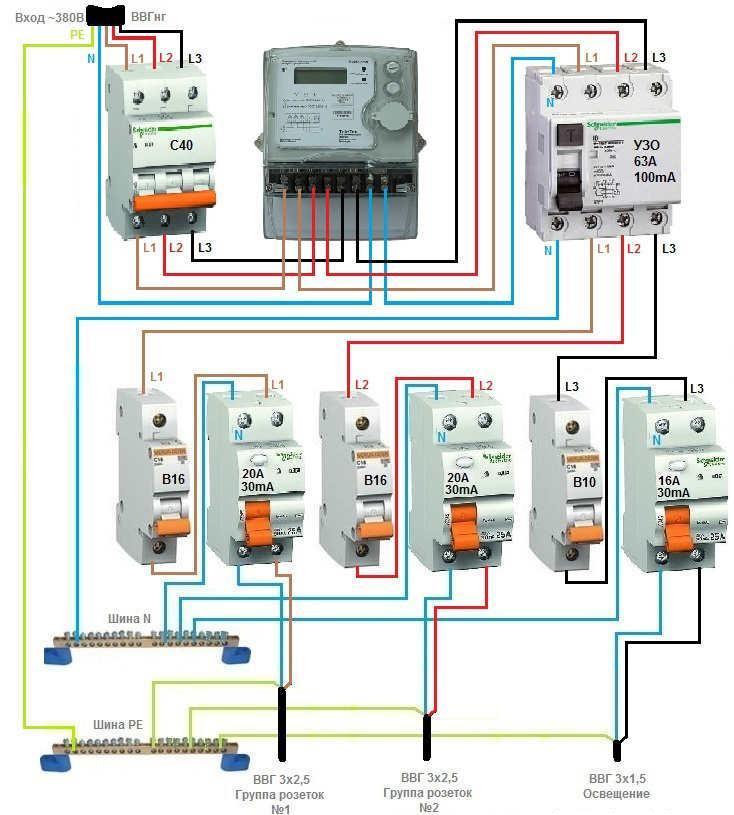 Что такое узо в электрике