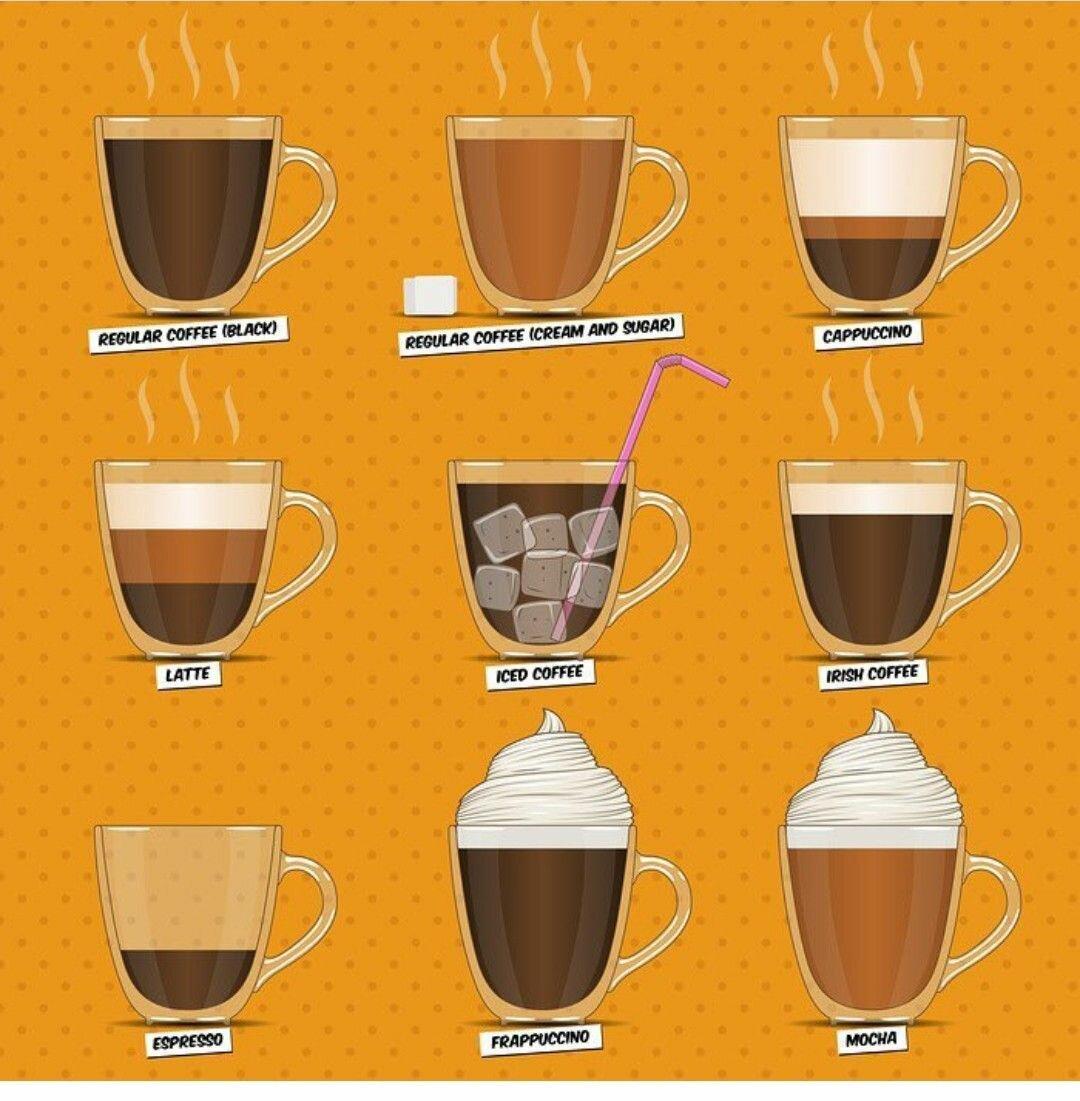 Как приготовить кофе лунго в кофемашине