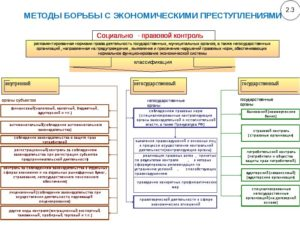 Оперуполномоченный обэп: должностные обязанности и полномочия :: businessman.ru