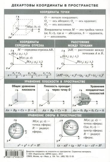 Координатная плоскость в жизни человека. 6-й класс