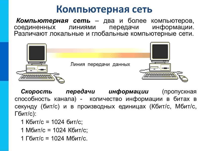 Глава 3: каналы передачи данных и их характеристики.