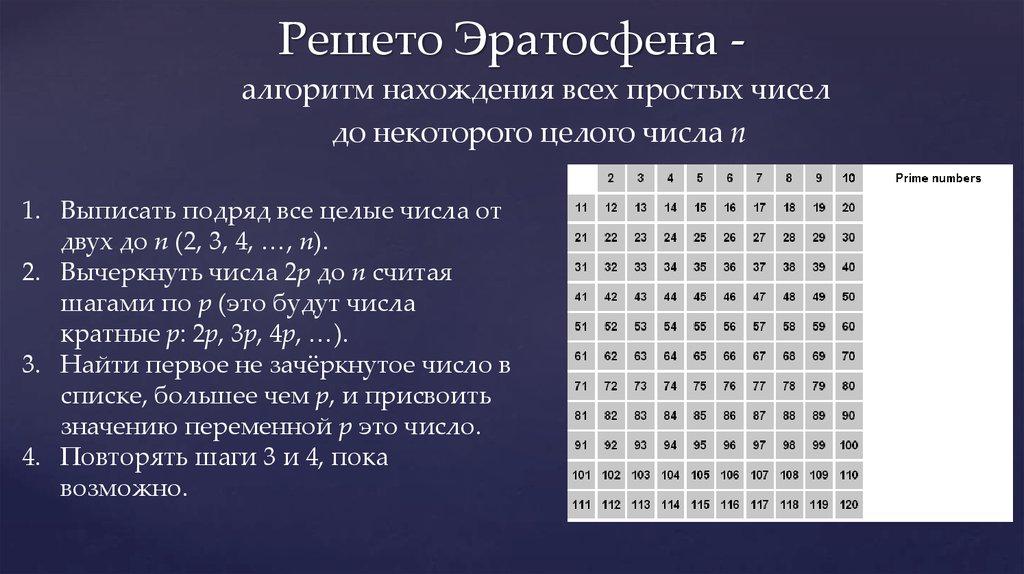 Натуральные числа ???? спадило.ру