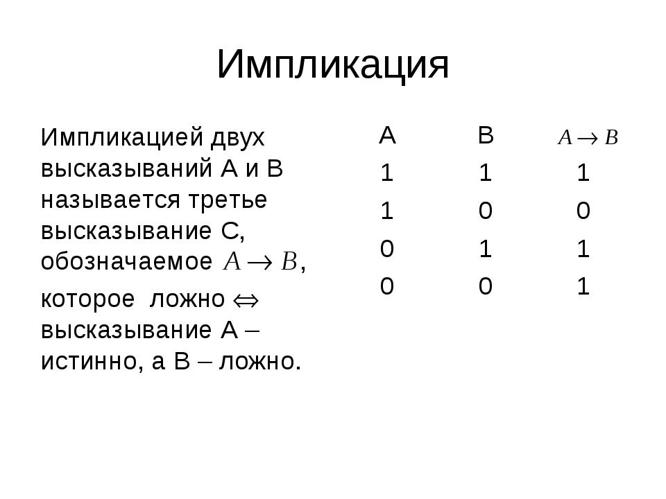 """Конспект """"логические значения, операции, выражения"""" - учительpro"""