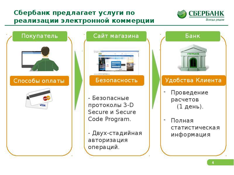 Интернет-эквайринг: что это такое, как работает система интернет-эквайринга | calltouch.блог
