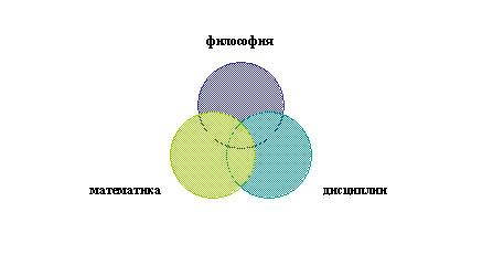 Синергетика википедия