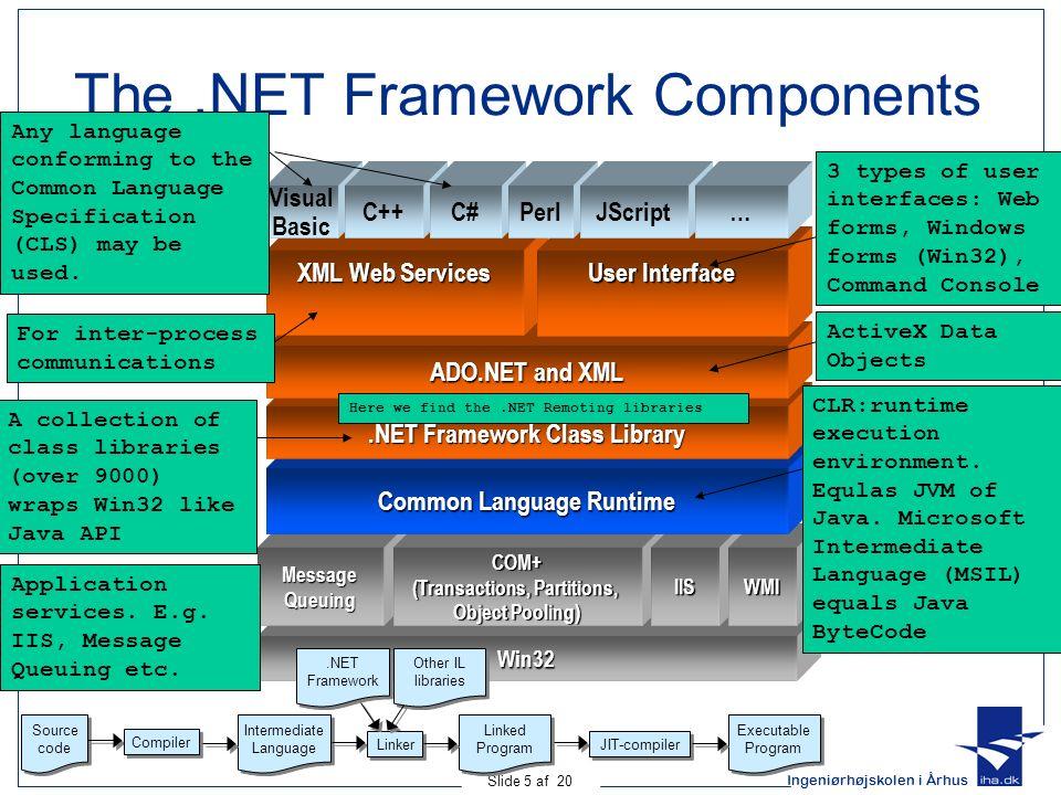 Руководство по разработке для .net framework | microsoft docs