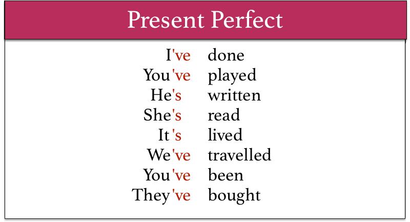 Present perfect tense – настоящее совершенное время в английском языке ‹ engblog.ru