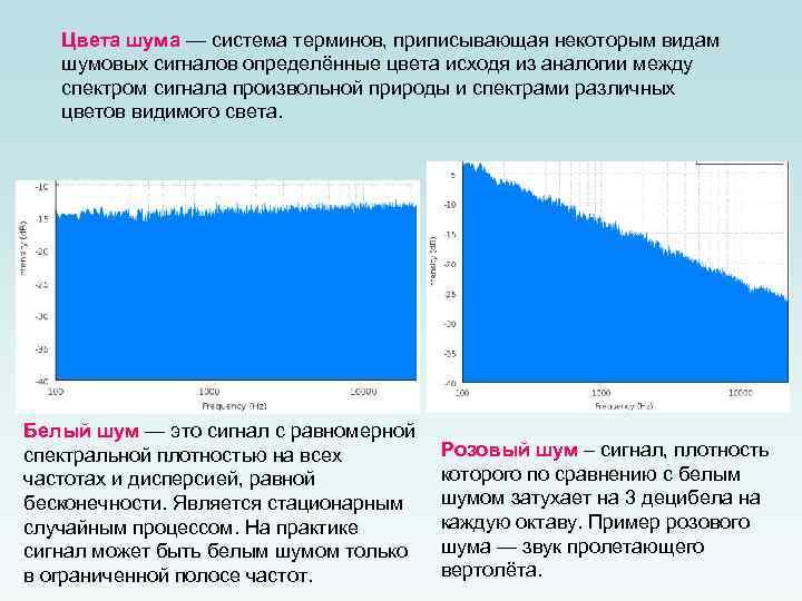 Что такое белый шум? равномерный фоновый звук. шум дождя :: syl.ru