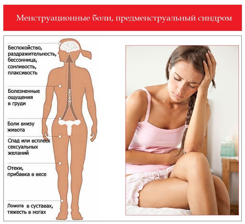 Признаки предменструального синдрома (пмс) у женщин: когда начинаются симптомы, сколько длятся