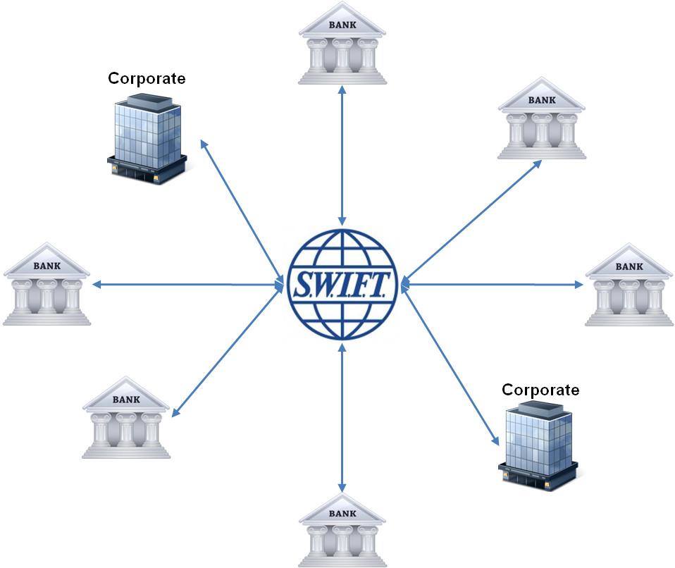 Swift — википедия. что такое swift
