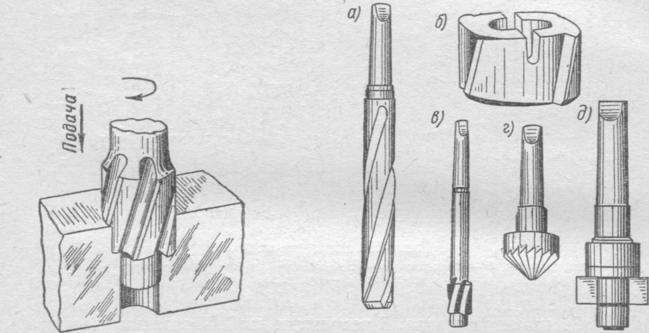 Зенковка по металлу: назначение и особенности. зенковка отверстий. отличие зенковки от зенкера.