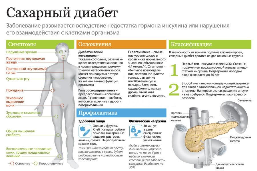 Рассеянный (множественный) склероз