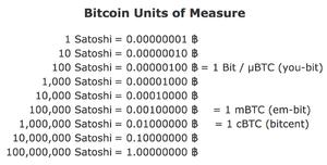 Самые жирные биткоин краны от 10000 сатоши в час. как заработать сатоши на биткоин кранах .
