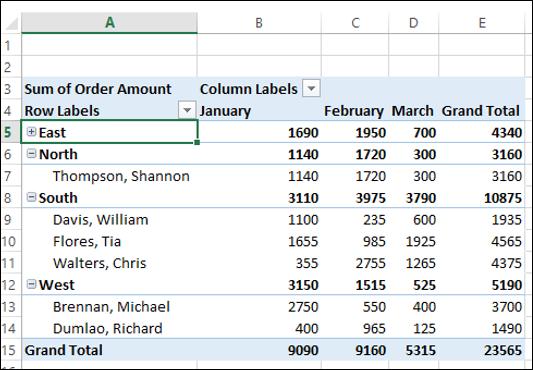 Создание сводной таблицы excel из нескольких листов