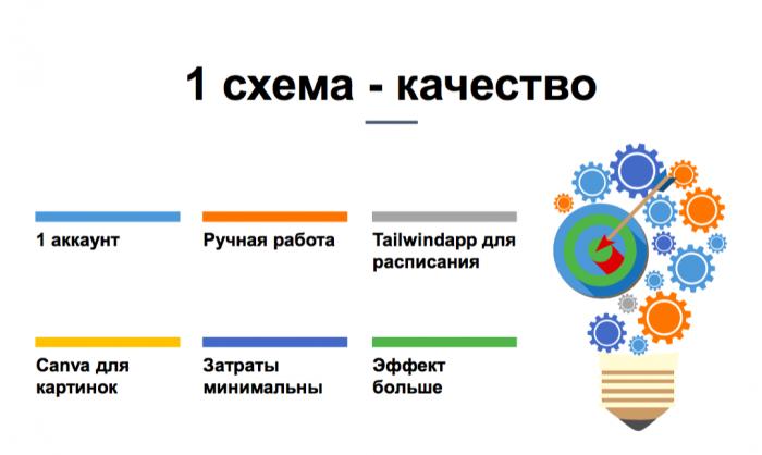 Что такое редит reddit.com , русскоязычные сабредиты