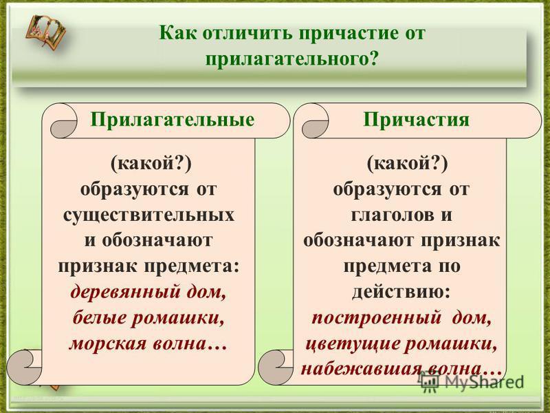 Что такое отглагольное прилагательное в русском языке. как отличить отглагольные прилагательные от причастий