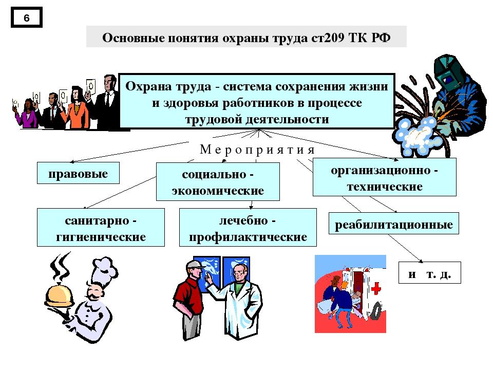 Организация проведения оплачиваемых общественных работ