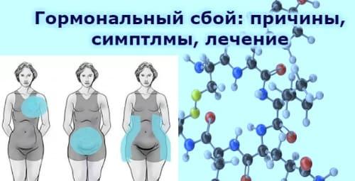 Отчего возникает гормональный сбой в организме