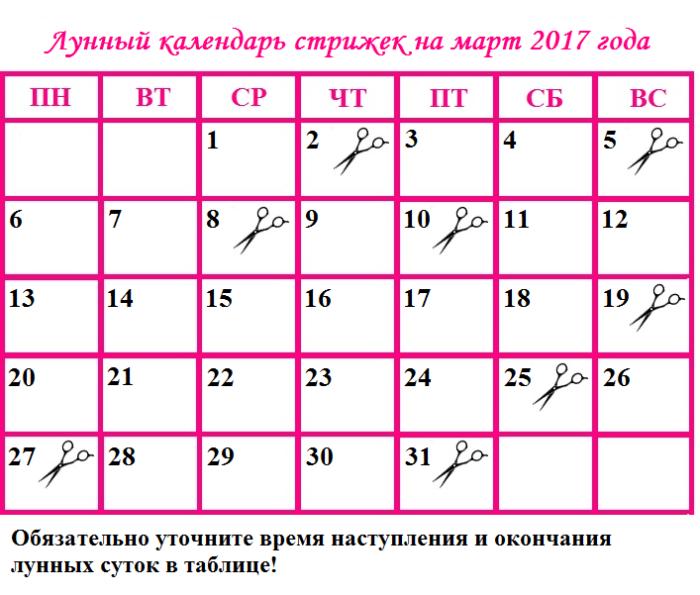 Синодический месяц
