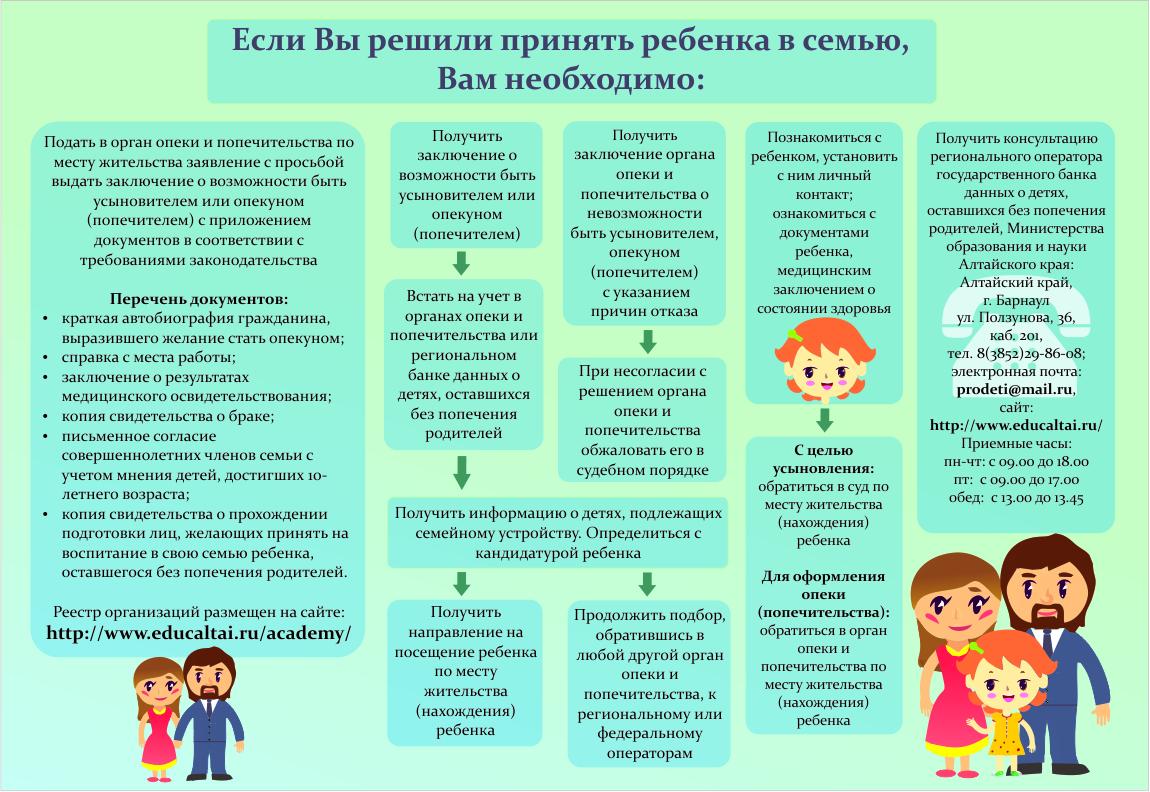10 видов и форм опеки и попечительства