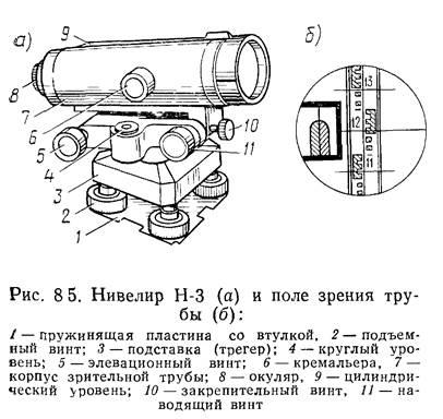 Теодолит — википедия с видео // wiki 2
