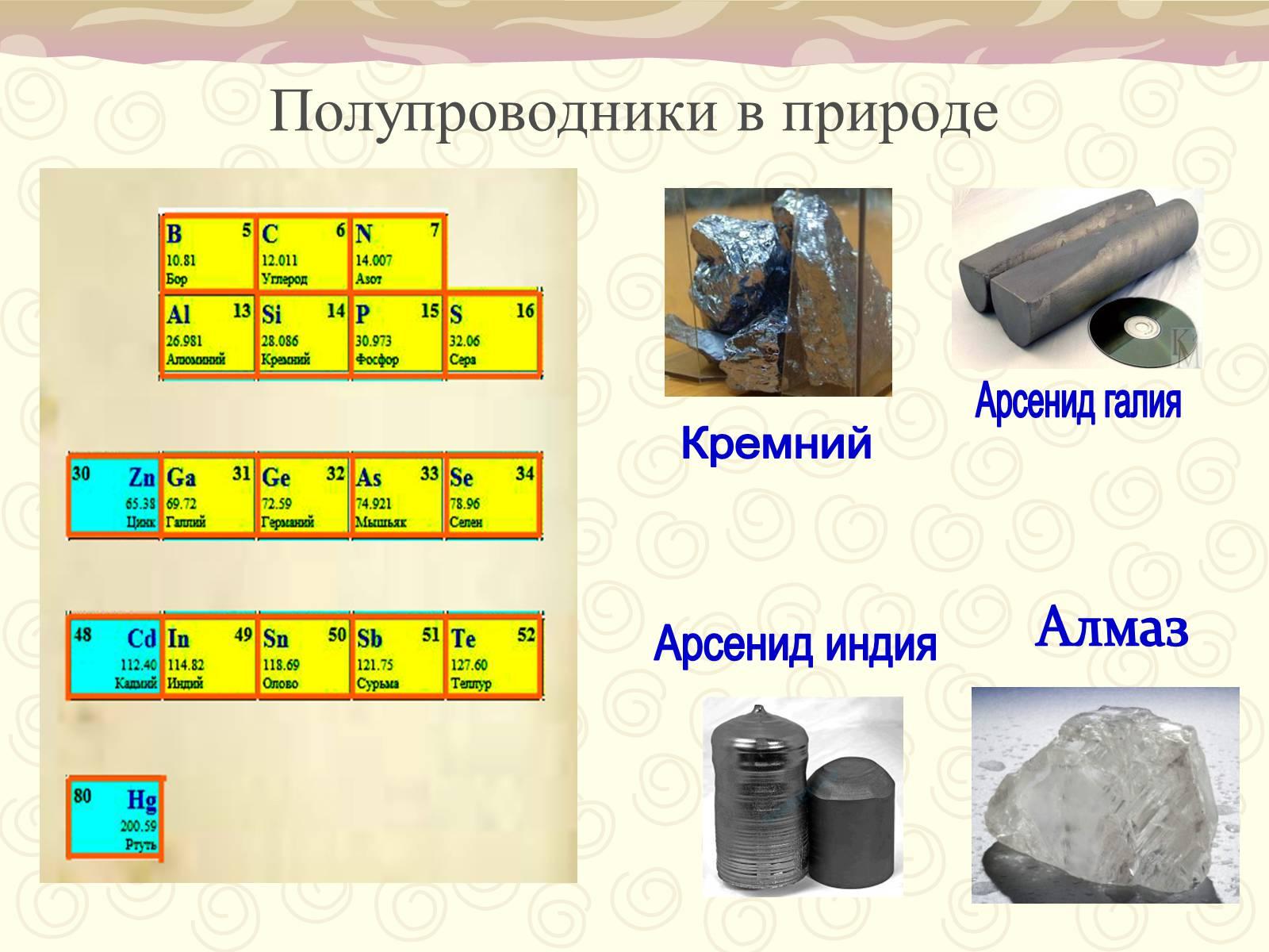 Полупроводники — википедия. что такое полупроводники