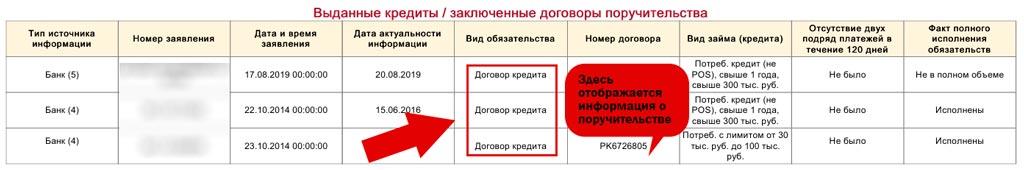 Кредитная помощь банка восточный экспресс - что это и как пользоваться