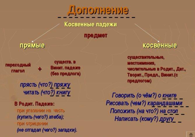 Синтаксис. основные единицы синтаксиса. синтаксические связи
