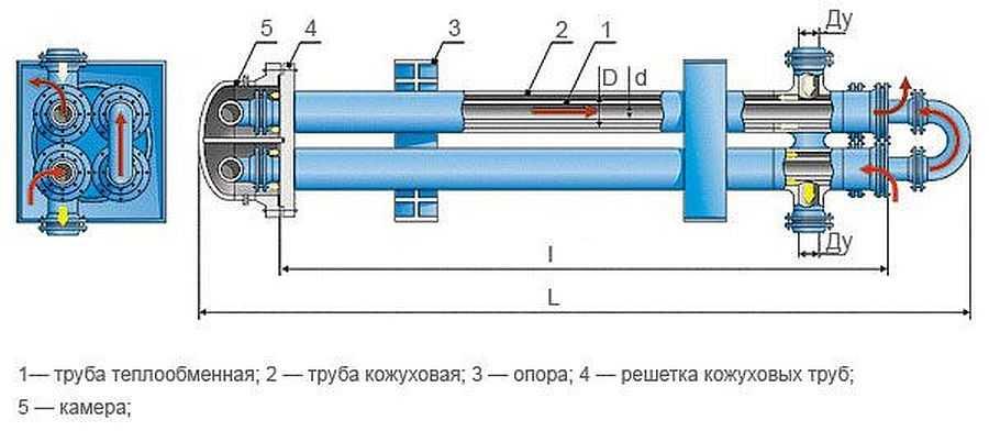 Теплообменник водяной для систем отопления: применение, конструкция, преимущества и недостатки