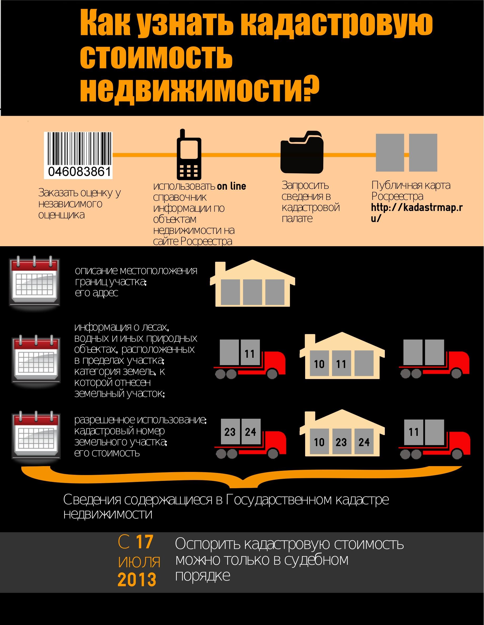Что значит и от чего зависит кадастровая стоимость жилья