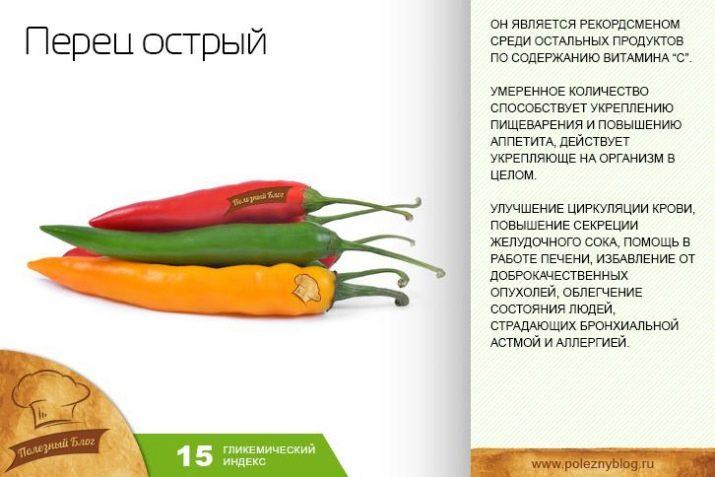 Кайенский перец: жгучая приправа и эффективное лекарство