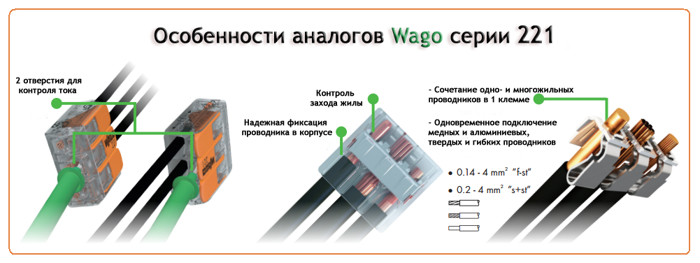 Как выбрать и пользоваться клеммникамиwagoдля соединения проводов