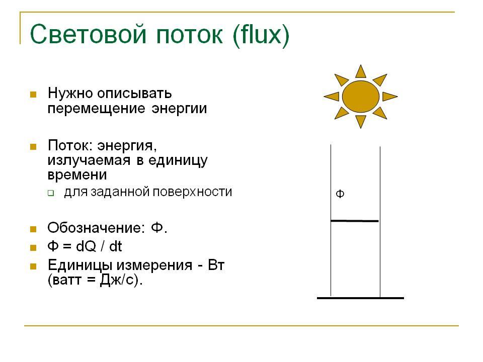 Световой поток светодиодных ламп - таблица сравнения с другими типами ламп