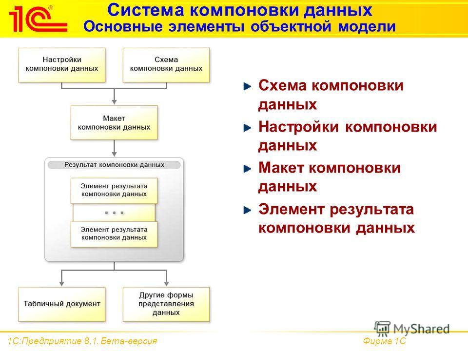 Erp система 1с erp 2 - что это такое? обзор возможностей 1с erp управление предприятием
