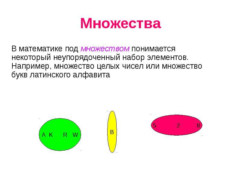 Введение в теорию множеств / хабр