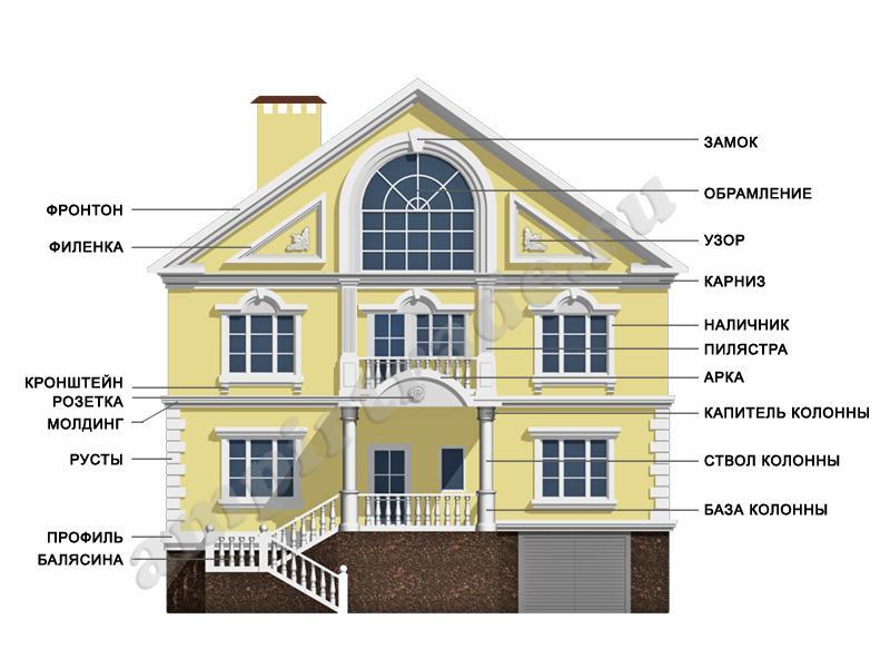 Мебельные фасады — википро: отраслевая энциклопедия. окна, двери, мебель