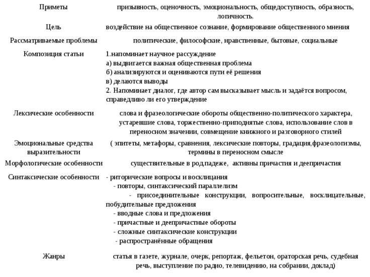 Синтаксический параллелизм это: примеры конструкций в художественной литературе – структурный, лексический и обратный | tvercult.ru