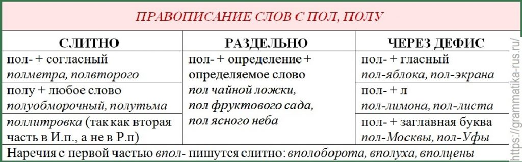 Часть речи — википедия с видео // wiki 2