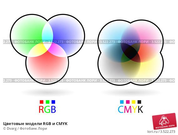 Цветовая модель rgb - rgb color model